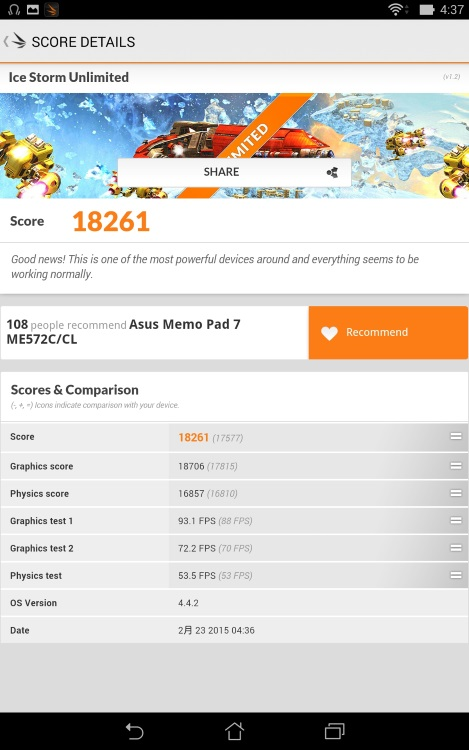 ASUS MeMO Pad 7 ME572CLのベンチマーク結果(3DMark)
