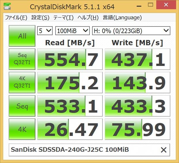 SanDisk SDSSDA-240G-J25Cのベンチマーク結果(CrystalDiskMark 100MiB)