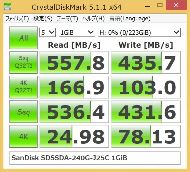 SanDisk SDSSDA-240G-J25Cのベンチマーク結果(CrystalDiskMark 1GiB)
