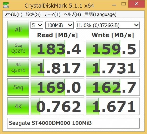 Seagate ST4000DM000のベンチマーク結果(CrystalDiskMark 100MiB)