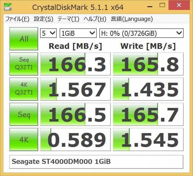 Seagate ST4000DM000のベンチマーク結果(CrystalDiskMark 1GiB)