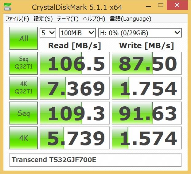 Transcend TS32GJF700E (FFP)のベンチマーク結果