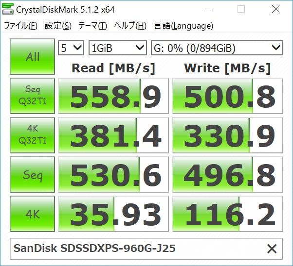 SanDisk SDSSDXPS-960G-J25のベンチマーク結果(CrystalDiskMark 5.1.2)