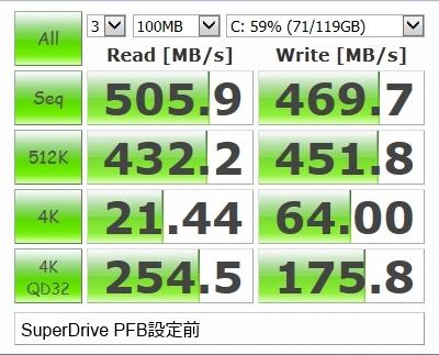 SuperDrive PFB導入前のベンチマーク