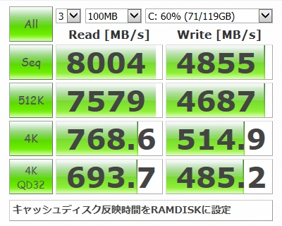 SuperDrive PFB設定後(RAM-DISK)のベンチマーク