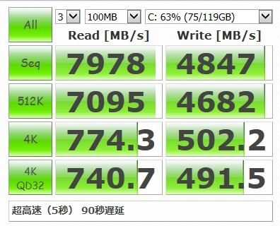 SuperDrive PFB設定後(超高速5秒)のベンチマーク