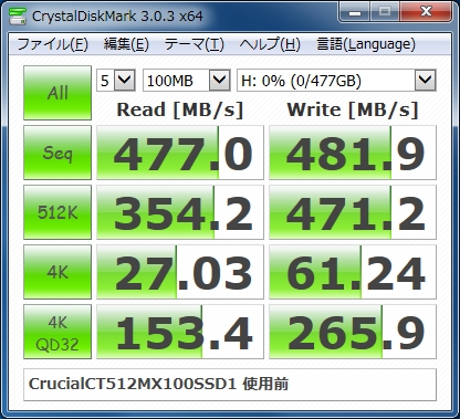 Crucial CT512MX100SSD1使用前のベンチマーク結果