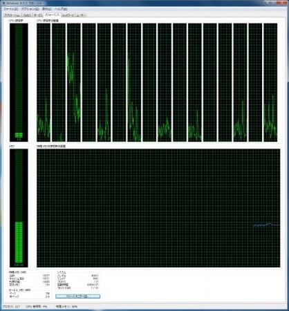 Intel Core i7 5960Xのタスクマネージャー