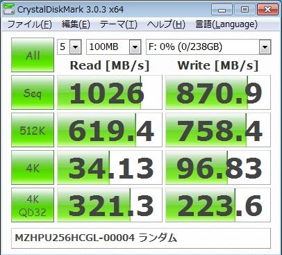 MZHPU256HCGL-00004のベンチマーク結果(空+ランダム)