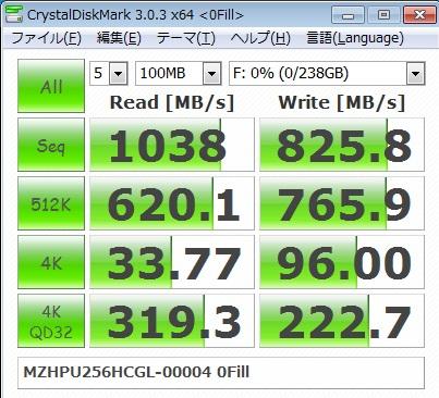 MZHPU256HCGL-00004のベンチマーク結果(空+0Fill)