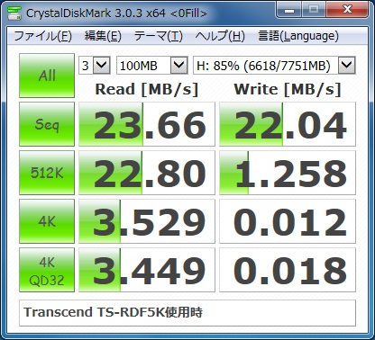 Transcend TS-RDF5Kのベンチマーク結果