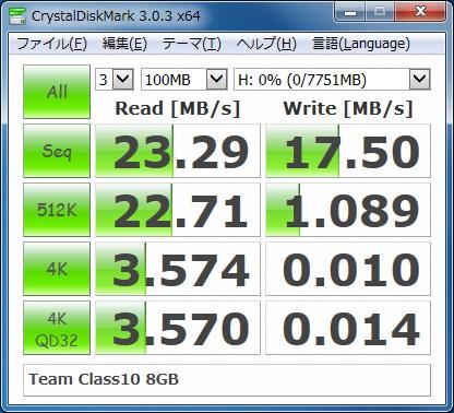 Team製SDHCカード Class10 8GBのベンチマーク結果