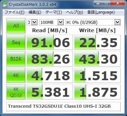 Transcend TS32GSDU1Eのベンチマーク結果