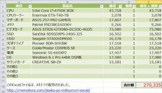 自作PC見積もり用Excelファイルの使用例