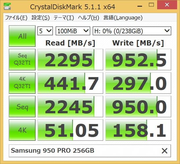 Samsung SSD 950 PRO 256GBをCrystalDiskMarkでベンチマークした結果(100MiB)