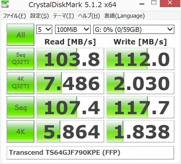 Transcend TS64GJF790KPE (FFP)のベンチマーク結果(CrystalDiskMark)