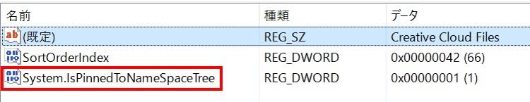Creative Cloud Filesへのリンクをエクスプローラの左側(ナビゲーションウィンドウ)から消す方法(手順5)