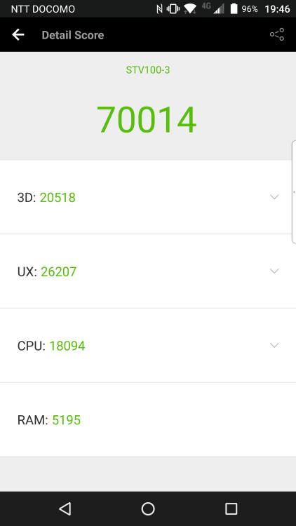 BlackBerry Priv STV100-3のベンチマーク結果(Antutu Benchmark)