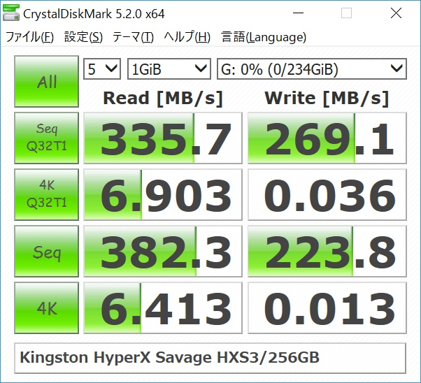 Kingston HyperX Savage HXS3/256GBのベンチマーク結果