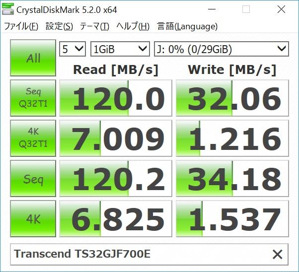 Transcend TS32GJF700Eのベンチマーク結果