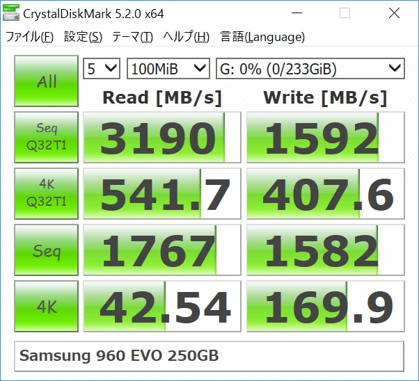 Samsung 960 EVO 250GB MZ-V6E250B-ITのベンチマーク結果(CrystalDiskInfo 100MiB)