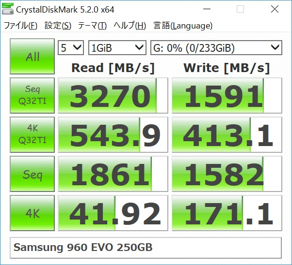 Samsung 960 EVO 250GB MZ-V6E250B-ITのベンチマーク結果(CrystalDiskInfo 1GiB)