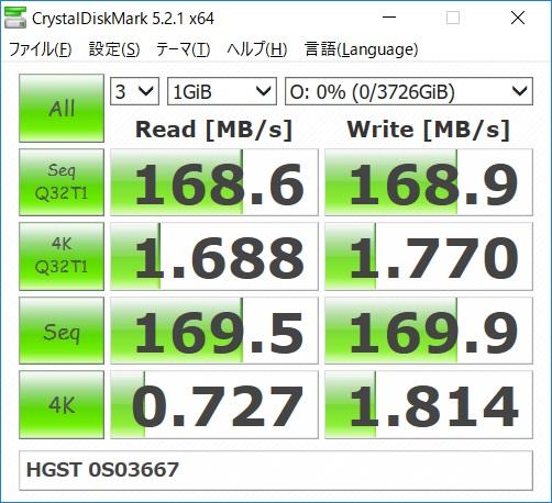 HGST 0S03667のベンチマーク結果