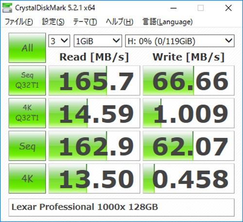 Lexar Professional 1000x LSD128CRBJPR1000のベンチマーク結果
