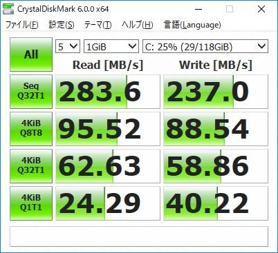 HP x360 11-ab051TUのベンチマーク結果(CrystalDiskMark)