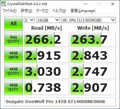 Seagate IronWolf Pro 14TB ST14000NE0008のCrystalDiskMarkの結果(16GiB)