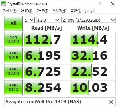 Seagate IronWolf Pro 14TB ST14000NE0008のCrystalDiskMarkの結果(1GiB,NAS)