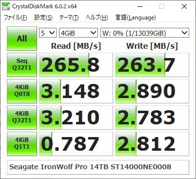 Seagate IronWolf Pro 14TB ST14000NE0008のCrystalDiskMarkの結果(4GiB)