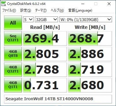 Seagate IronWolf 14TB ST14000VN0008のCrystalDiskMarkの結果(32GiB)