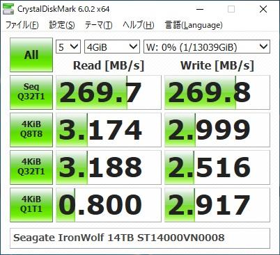 Seagate IronWolf 14TB ST14000VN0008のCrystalDiskMarkの結果(4GiB)