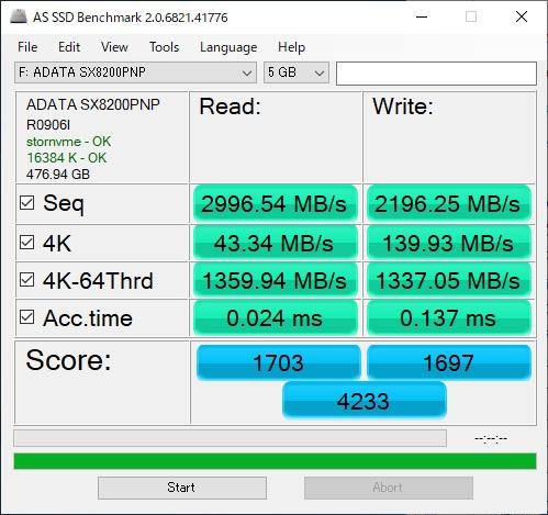 ADATA XPG SX8200 Pro ASX8200PNP-512GT-Cのベンチマーク結果(AS SSD Benchmark)