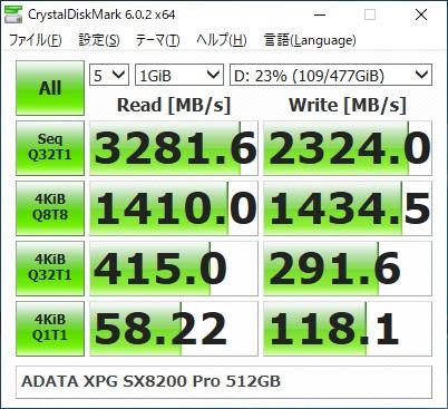 ADATA XPG SX8200 Pro ASX8200PNP-512GT-Cのベンチマーク結果(CrystalDiskMark 1GiB)