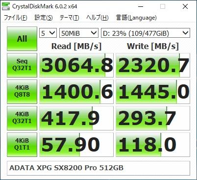 ADATA XPG SX8200 Pro ASX8200PNP-512GT-Cのベンチマーク結果(CrystalDiskMark 50MiB)