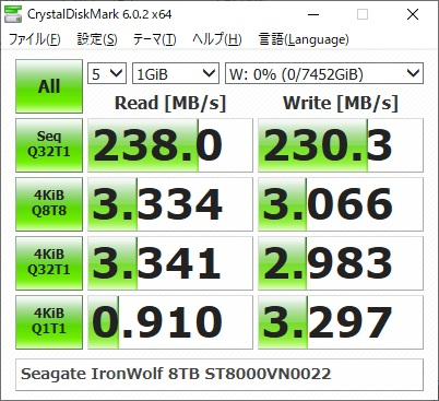 Seagate IronWolf 8TB ST8000VN0022のベンチマーク結果(CrystalDiskMark 1GiB)