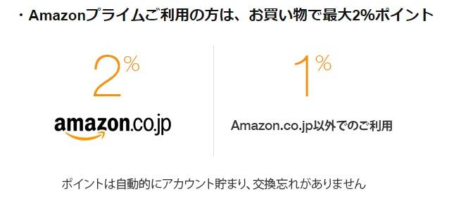 Amazon Mastercardクラシックのポイント付与率