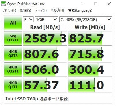 Intel SSD 760p 256GBのベンチマーク結果(増設ボード接続)