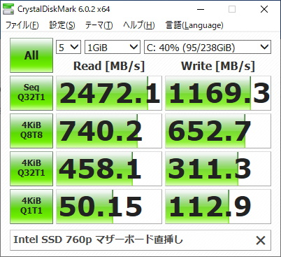 Intel SSD 760p 256GBのベンチマーク結果(直挿し)