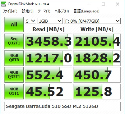 Seagate BarraCuda 510 SSD M.2 512GBのベンチマーク結果(CrystalDiskMark 1GiB)