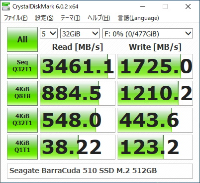 Seagate BarraCuda 510 SSD M.2 512GBのベンチマーク結果(CrystalDiskMark 32GiB)