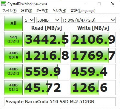Seagate BarraCuda 510 SSD M.2 512GBのベンチマーク結果(CrystalDiskMark 50MiB)