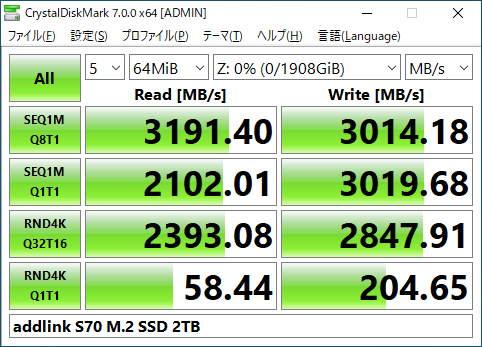 addlink ad2TBS70M2Pのベンチマーク結果(CrystalDiskMark 64MiB)