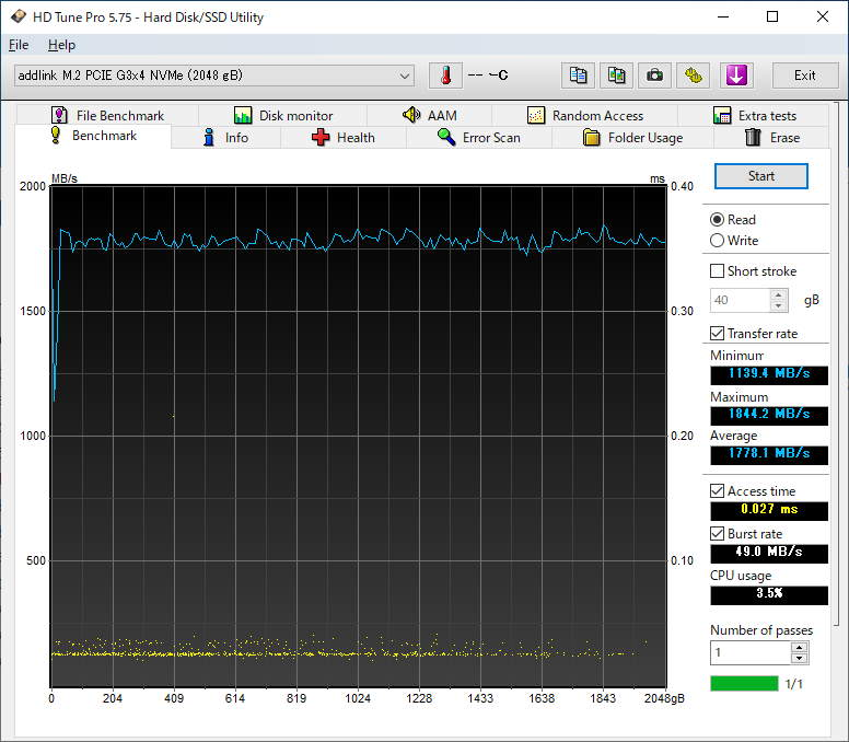 addlink ad2TBS70M2Pのベンチマーク結果(HD Tune Pro 5.75 Read)