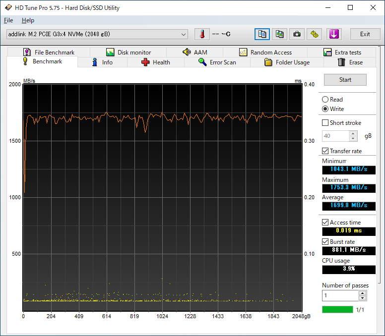 addlink ad2TBS70M2Pのベンチマーク結果(HD Tune Pro 5.75 Write)