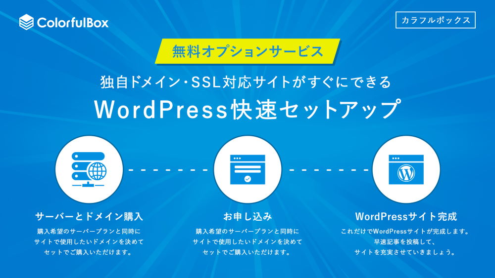 カラフルボックスのWordPress快速セットアップの図解