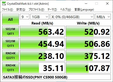 SSD単体のベンチマーク結果(SATA3接続)